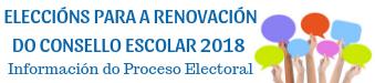Proceso Electoral Consello 2018