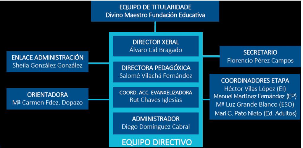 EQUIPO DE TITULARIDADE 2020sf