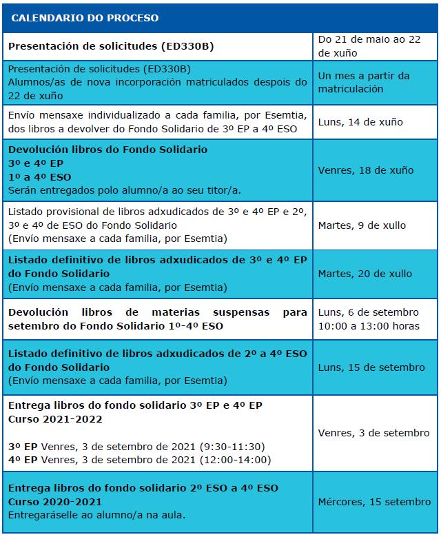 calendario proceso fondo libros 2021-2022